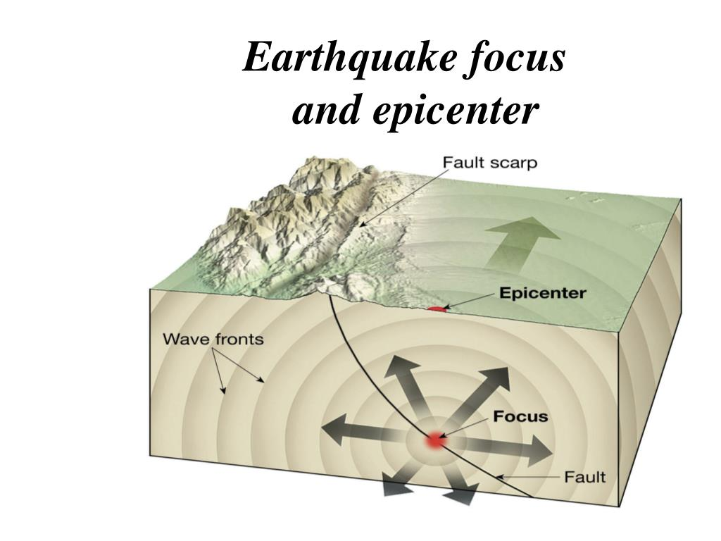earthquake focus and epicenter l.