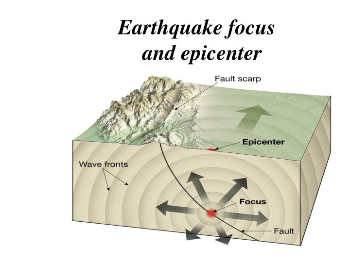 earthquake focus and epicenter n.