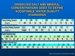 dissolved salt and mineral concentrations used to define acceptable water quality standards