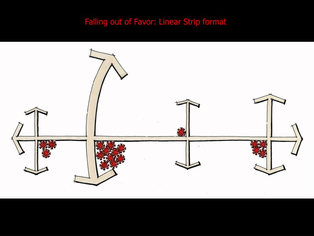 Falling out of Favor: Linear Strip format