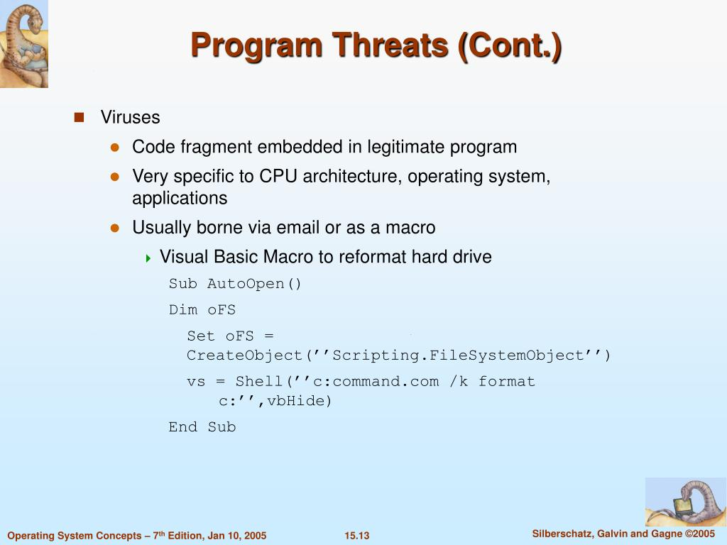 Program Threats (Cont.)