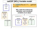 netcdf ncl variable model