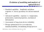 evolution of modeling and analysis of optical devices