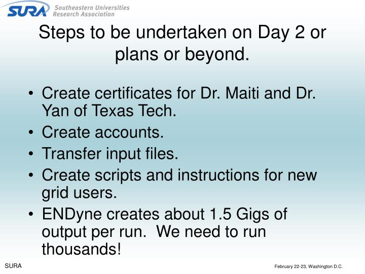Steps to be undertaken on Day 2 or plans or beyond.