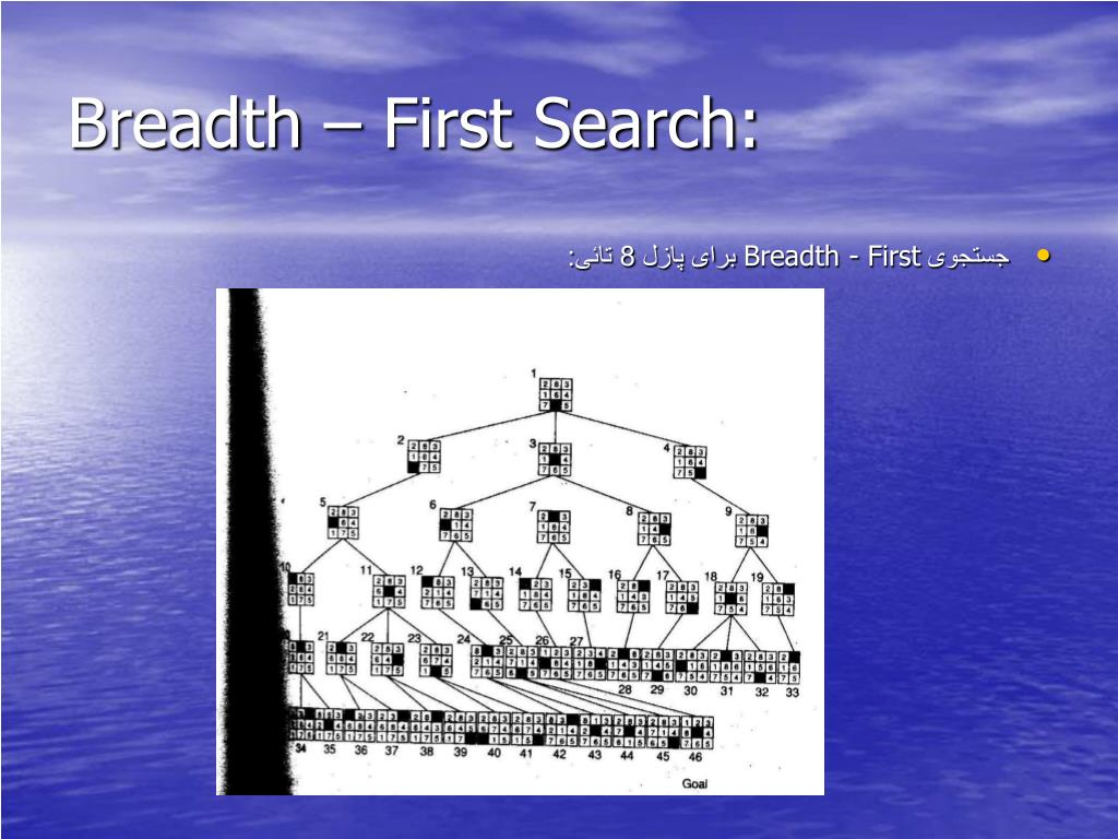 Breadth – First Search: