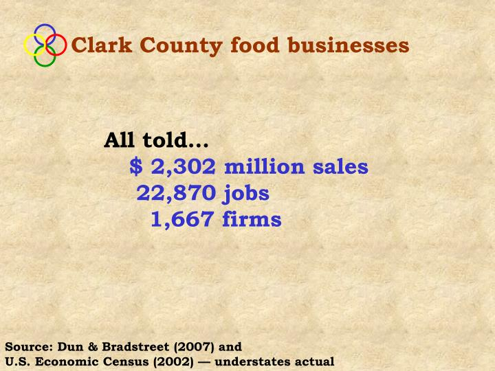 Clark County food businesses