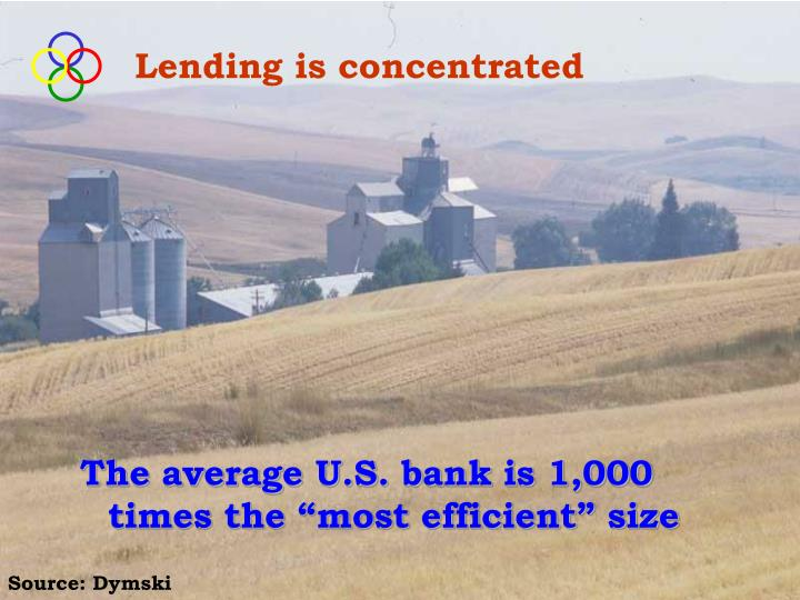 Lending is concentrated