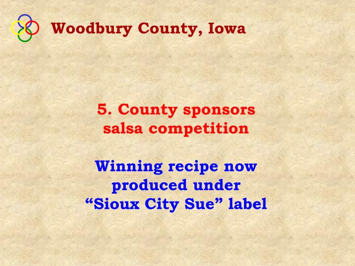 Woodbury County, Iowa