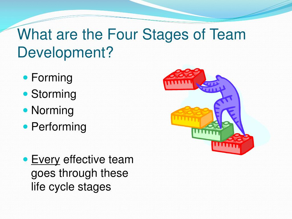 What are the Four Stages of Team Development?