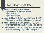 owc chart setdata