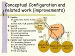 conceptual configuration and related work improvements