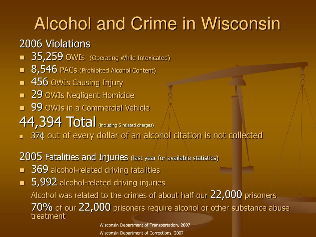 Alcohol and Crime in Wisconsin