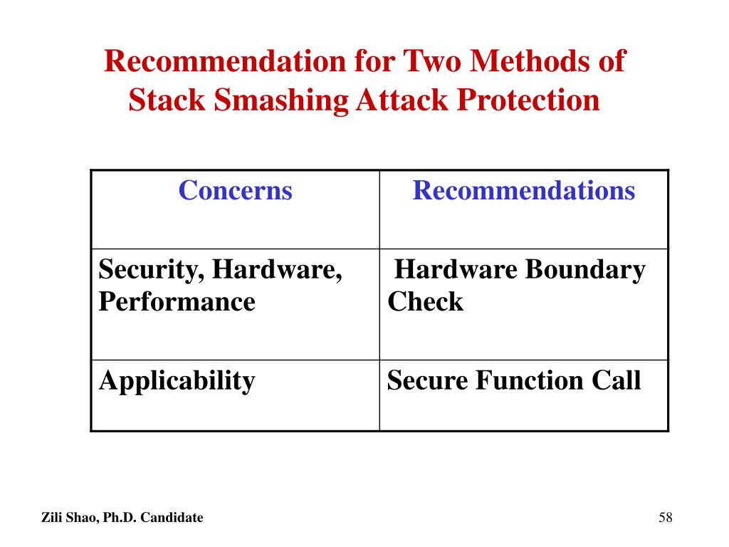 Recommendation for Two Methods of