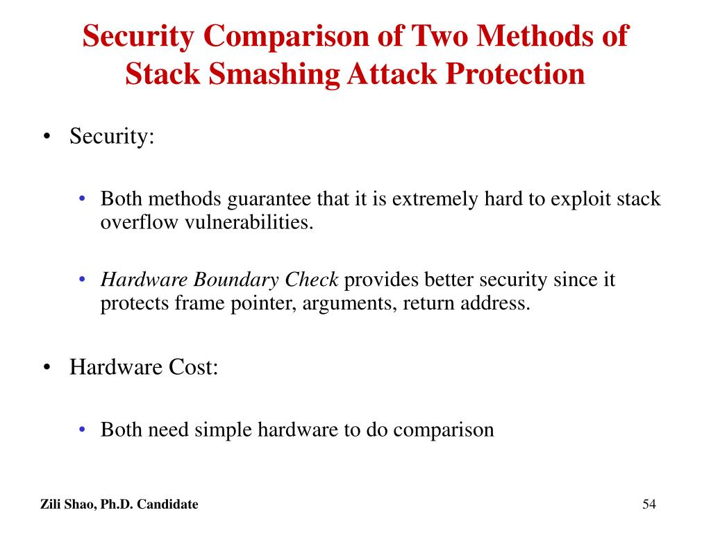 Security Comparison of Two Methods of