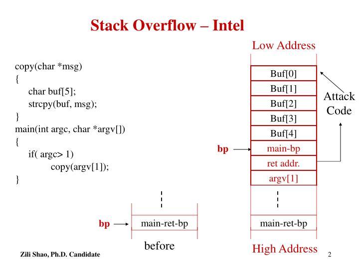 Stack overflow intel