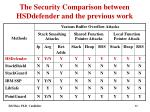 the security comparison between hsddefender and the previous work