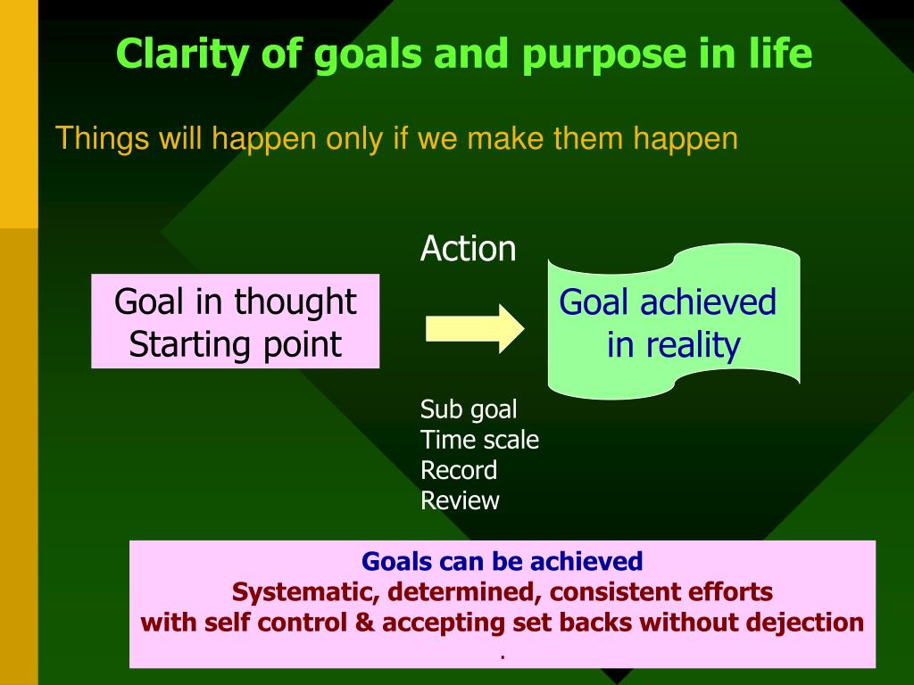 Clarity of goals and purpose in life