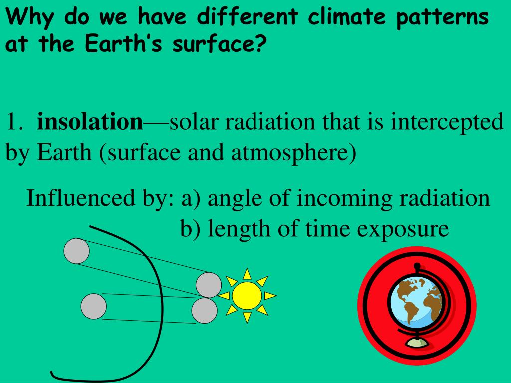 Why do we have different climate patterns at the Earth's surface?