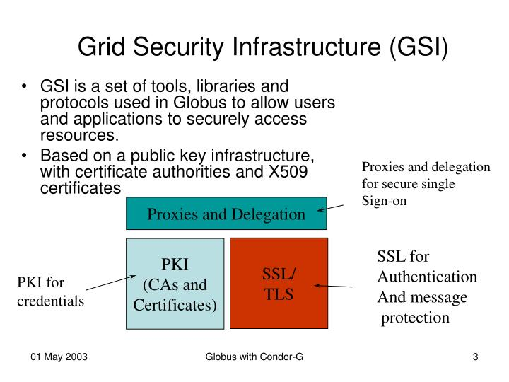 Grid security infrastructure gsi