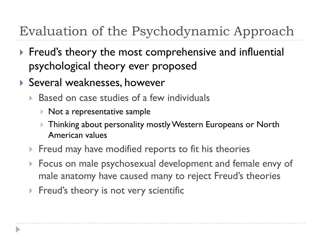 Evaluation of the Psychodynamic Approach