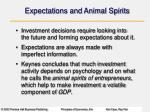 expectations and animal spirits