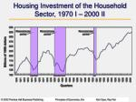housing investment of the household sector 1970 i 2000 ii