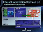 internet information services 6 0 traitement des requ tes