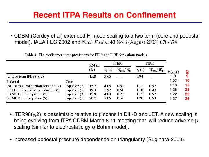 Recent ITPA Results on Confinement