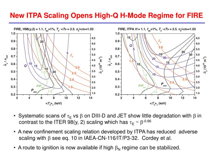 New ITPA Scaling Opens High-Q H-Mode Regime for FIRE