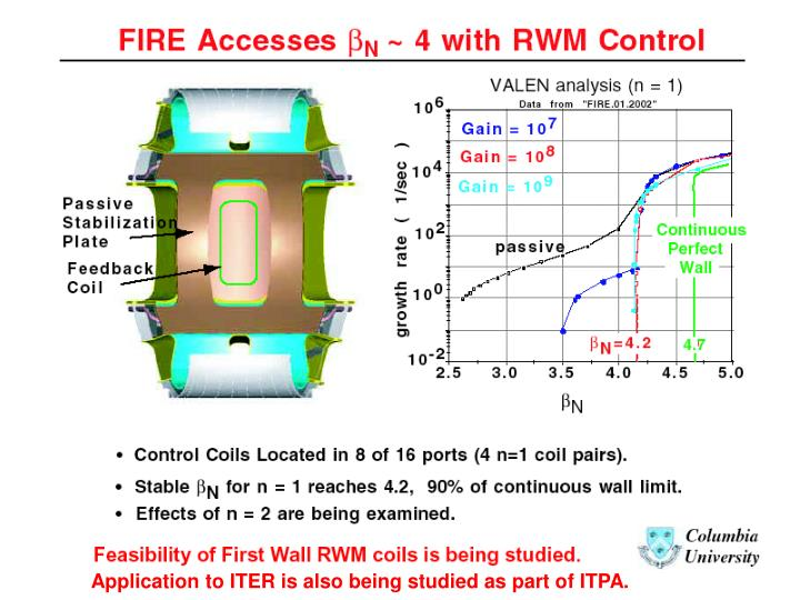 Application to ITER is also being studied as part of ITPA.