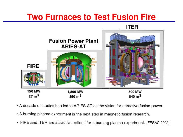 Two Furnaces to Test Fusion Fire