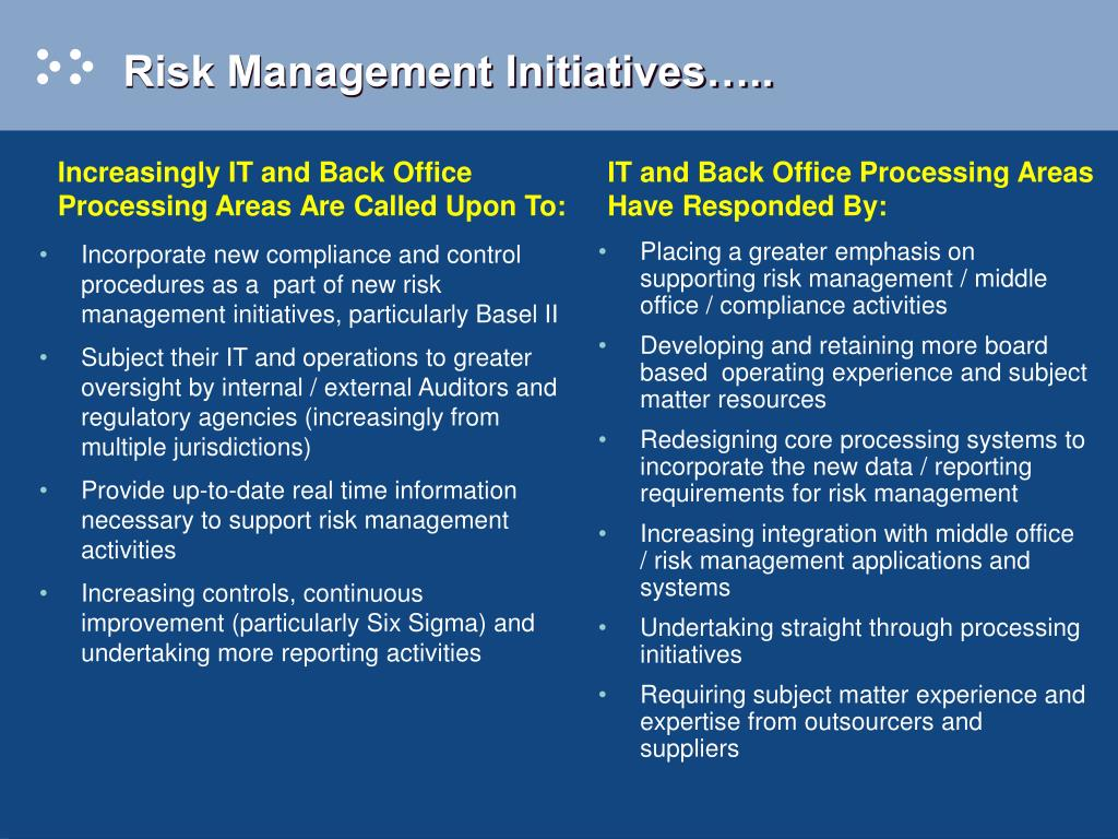 Incorporate new compliance and control procedures as a  part of new risk management initiatives, particularly Basel II