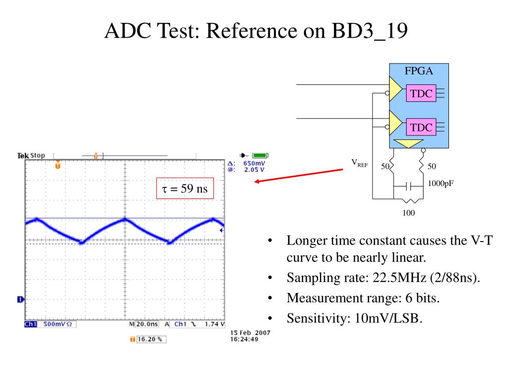 PPT - TDC and ADC Implemented Using FPGA PowerPoint Presentation