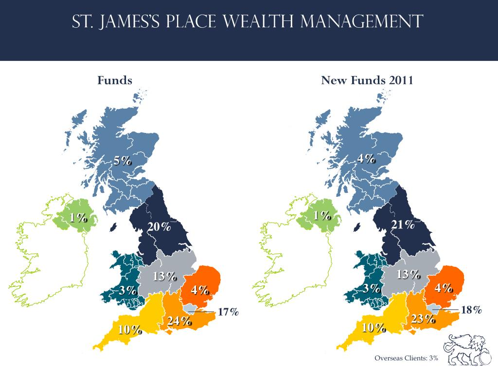 New Funds 2011