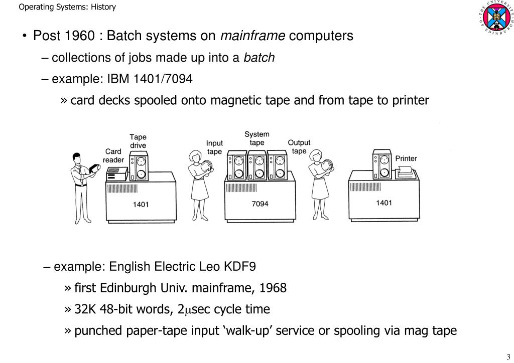Operating Systems: History