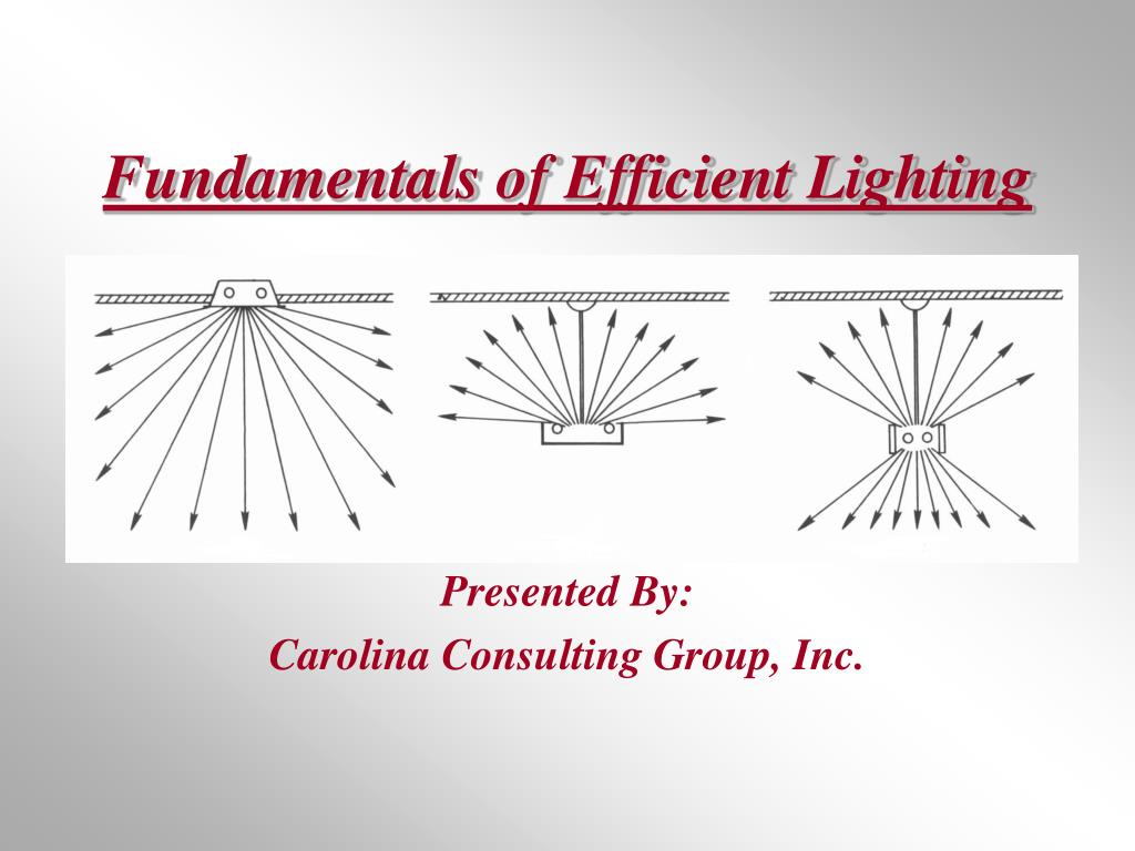 fundamentals of efficient lighting l.