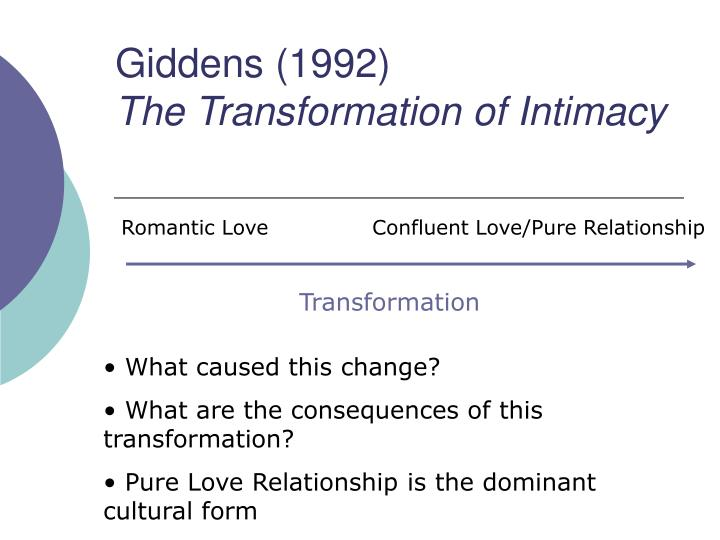 different aspects of sexuality presented in the transformation of intimacy by anthony gidden , romantic love and sexuality in marriage contraceptives will be presented love and of love true love is the transformation of.