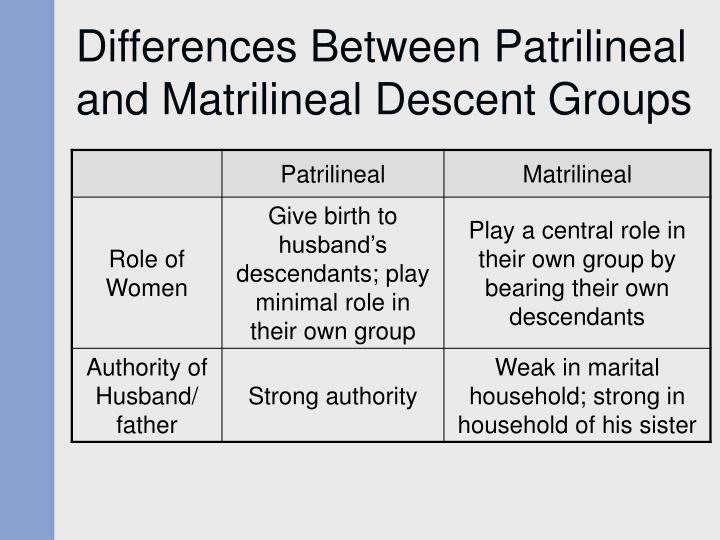define matrilineal descent