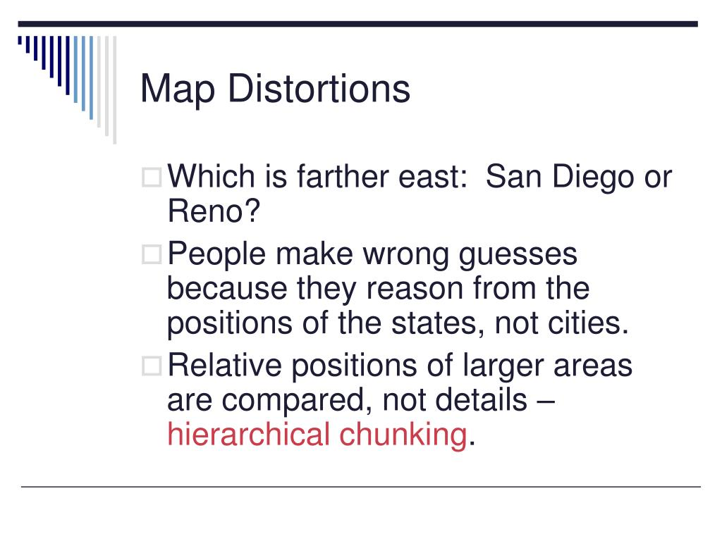Map Distortions