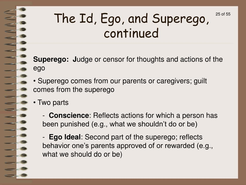 thesis on the id ego and superego Isaac lee 9ak essay lord of the flies the human mind: id vs ego and superego lord of the flies was written by william golding it is about a group of boys who crash-landed on the island.