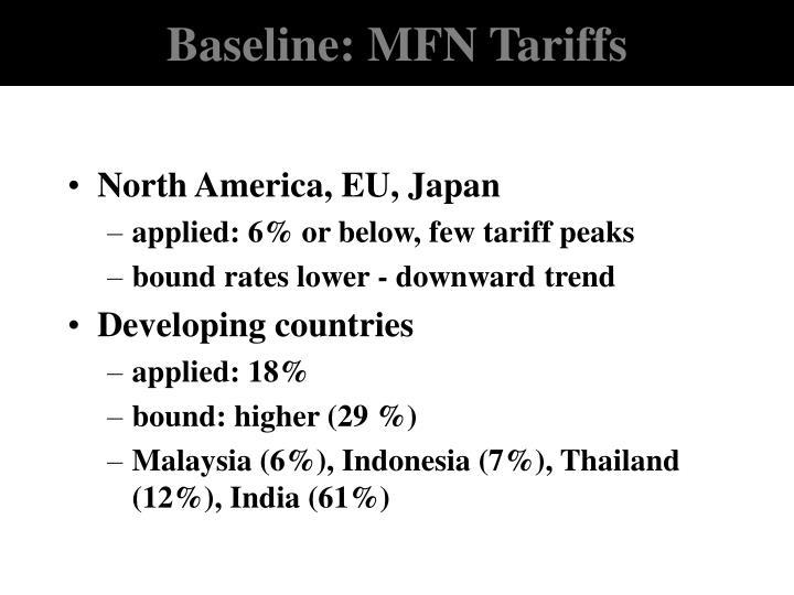 Baseline: MFN Tariffs