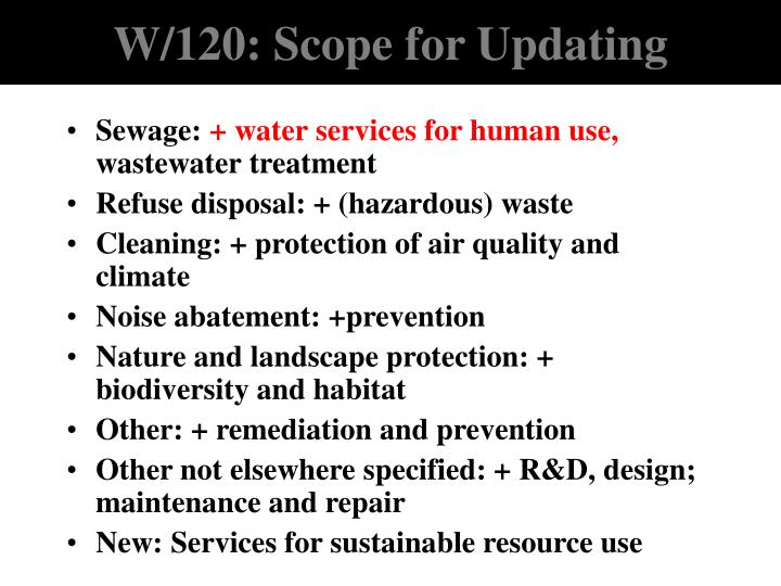 W/120: Scope for Updating