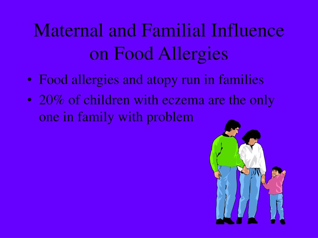 Maternal and Familial Influence on Food Allergies