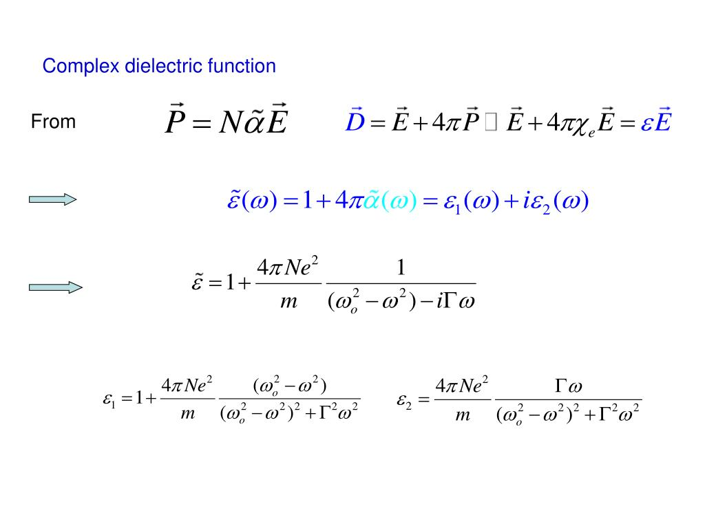 Complex dielectric function