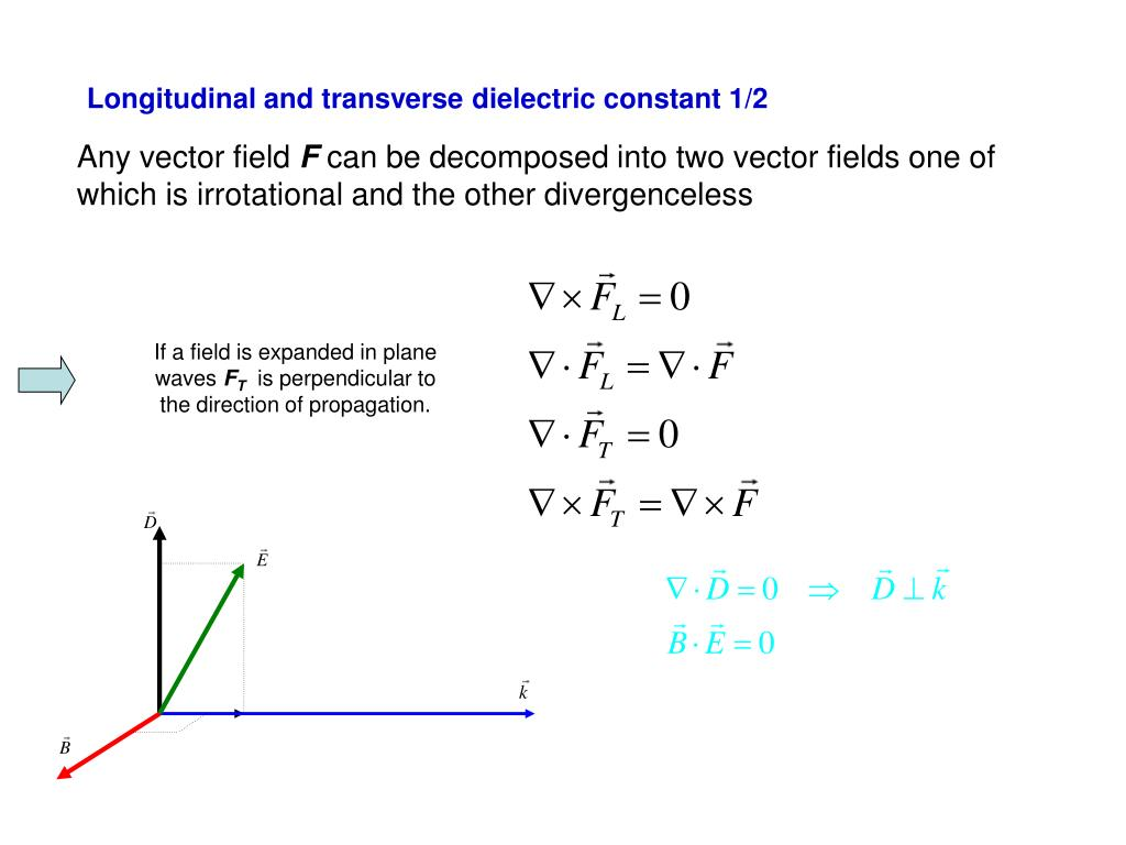 Longitudinal and transverse dielectric constant 1/2