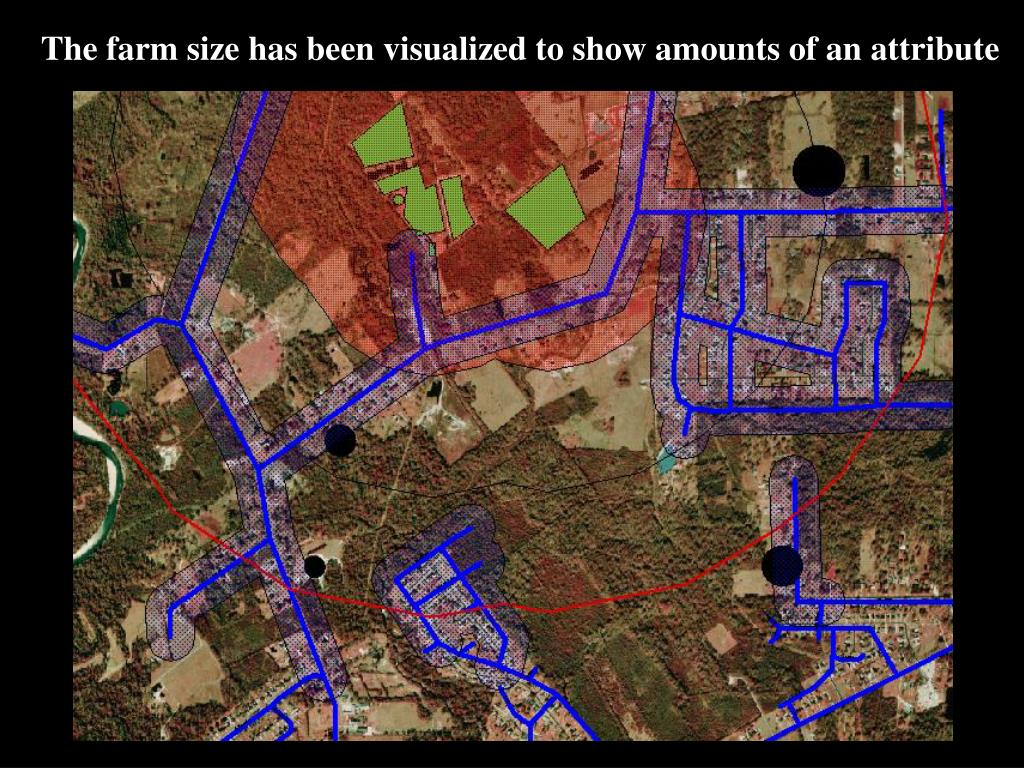 The farm size has been visualized to show amounts of an attribute