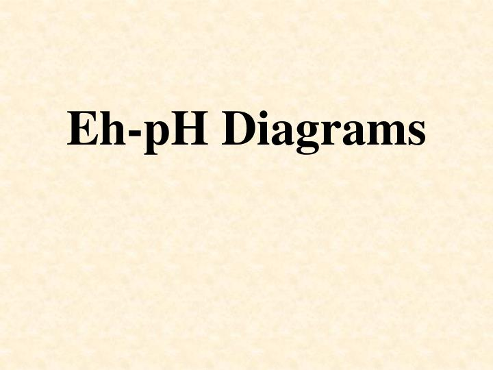 Ppt eh ph diagrams powerpoint presentation id296163 eh ph diagrams ccuart Choice Image