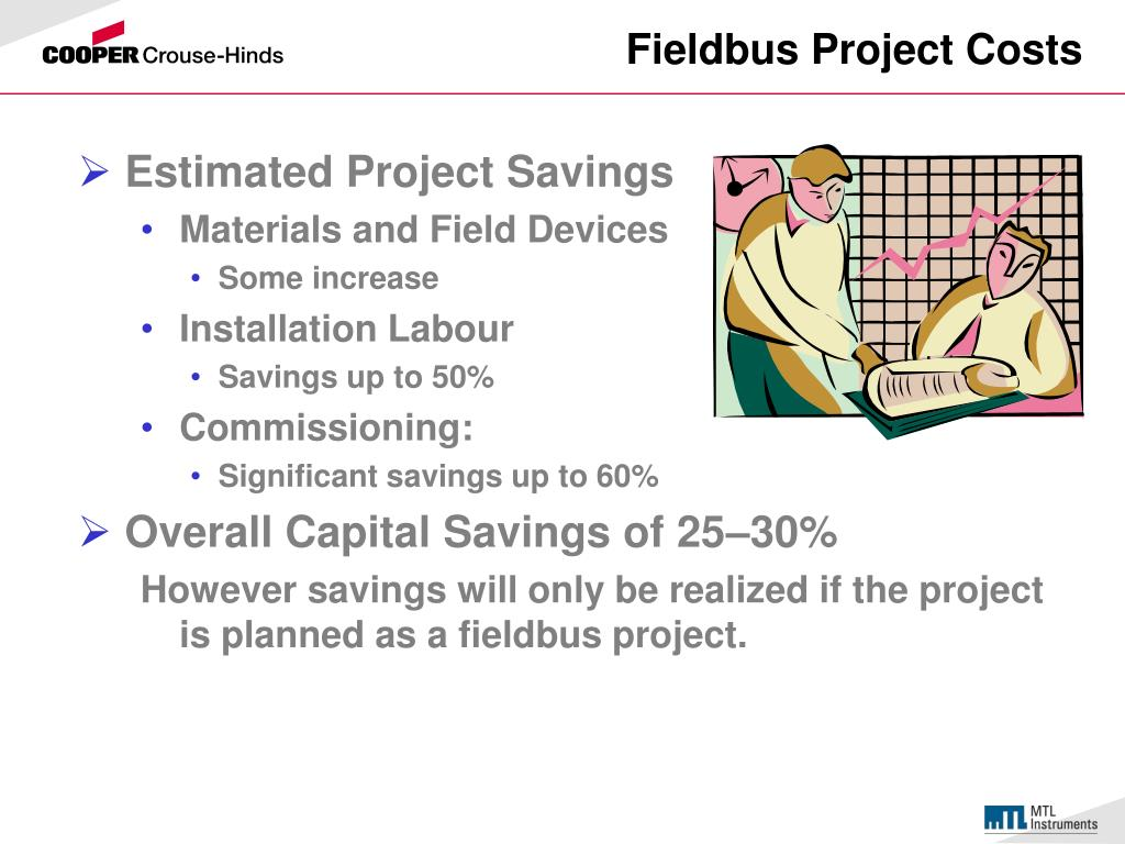 Fieldbus Project Costs