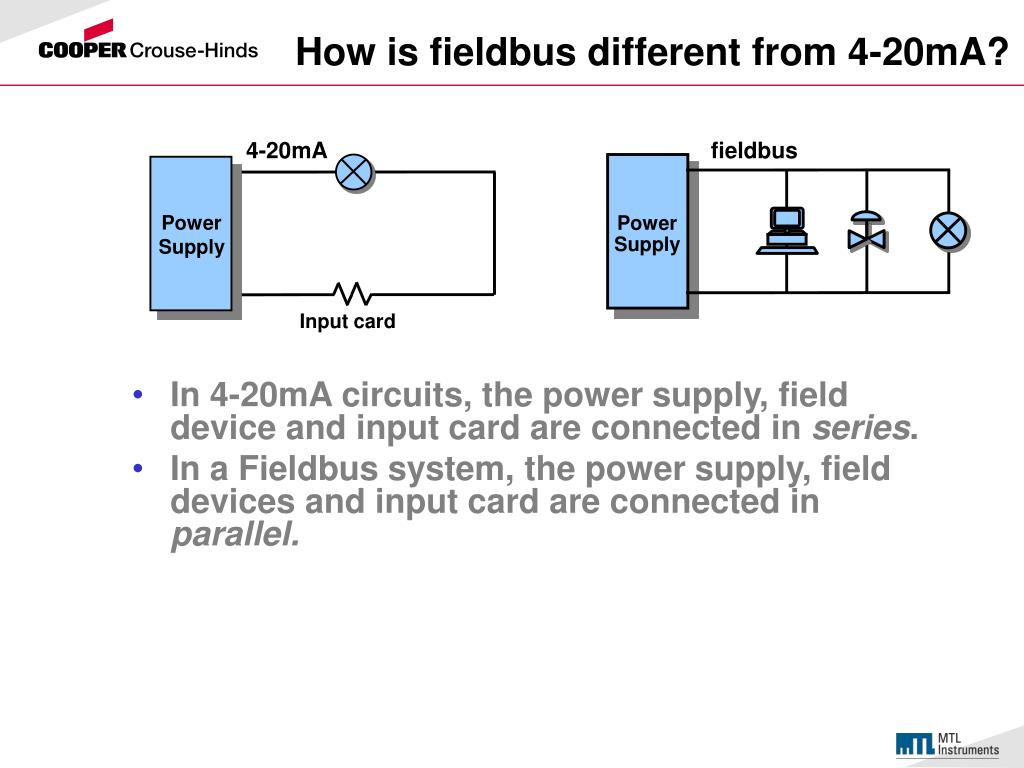 How is fieldbus different from 4-20mA?