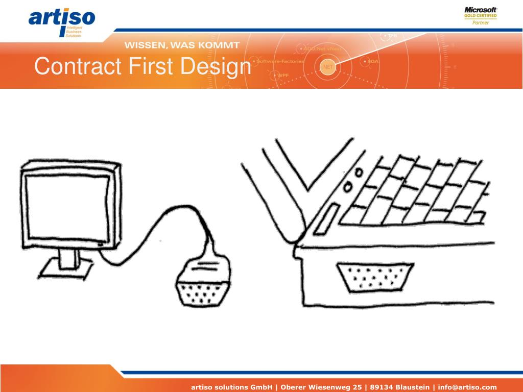 Contract First Design